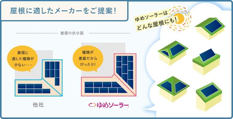 屋根に適したメーカーをご提案!