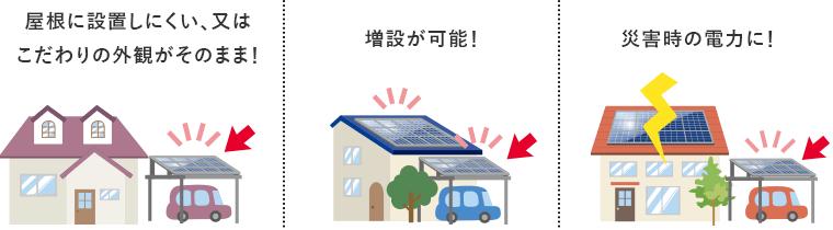 屋根に設置しにくい、又はこだわりの外観がそのまま!増設が可能!災害時の電力に!