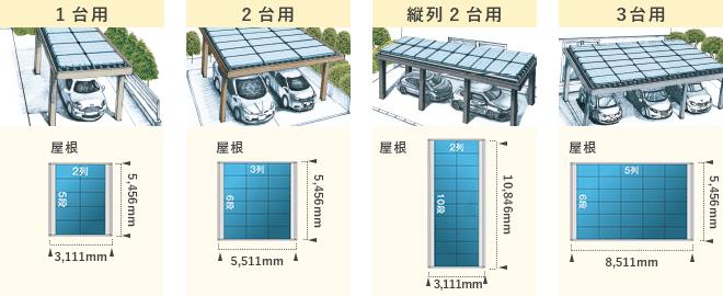 駐車台数例