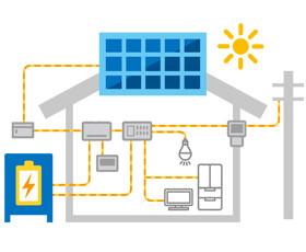 蓄電池を太陽光発電と併設するときのデメリットとメリット