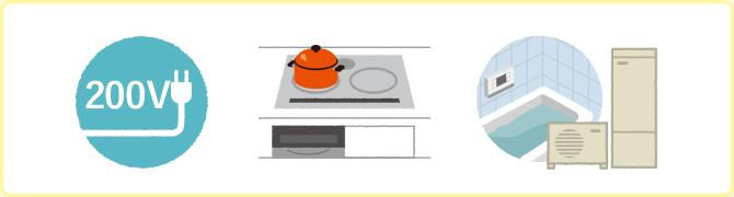 200v_appliances