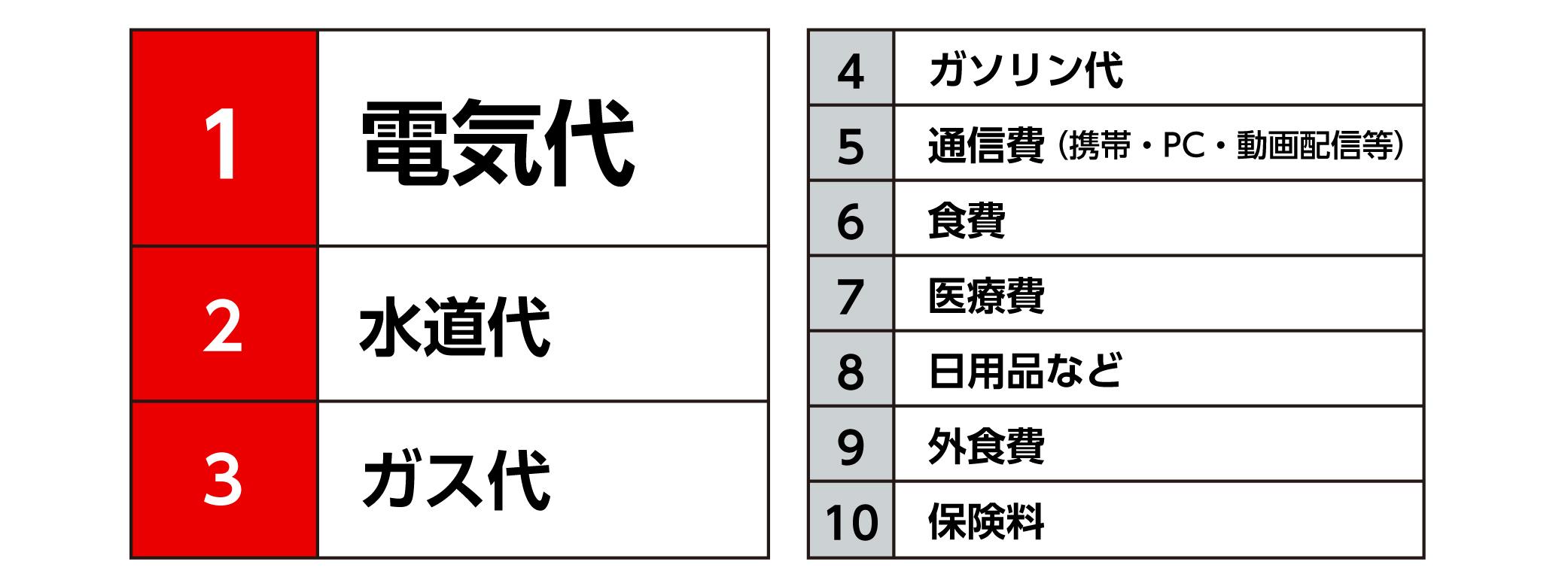 reduction_ranking